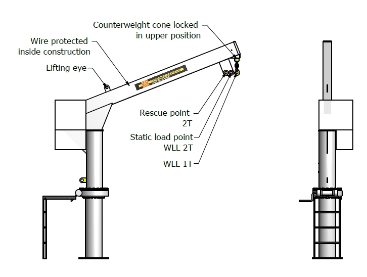 Product moreover Simple Lifting Diagram Chain Block as well Pittsburgh Automotive 69513 1 Ton Telescoping Gantry Crane furthermore Chain Block 360 besides Series 635 Motor Driven Trolley 5. on electric chain hoist product
